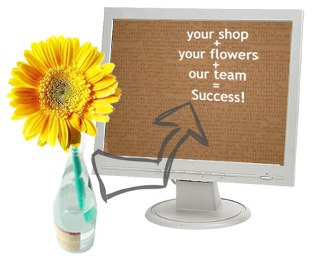 Create an outstanding website and online presense for your flower shop's online business with Media99 Floral Website Design